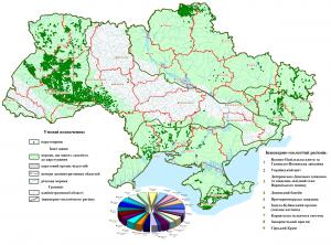 Розвиток карсту на території України
