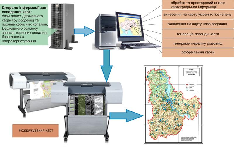Технологія складання карт